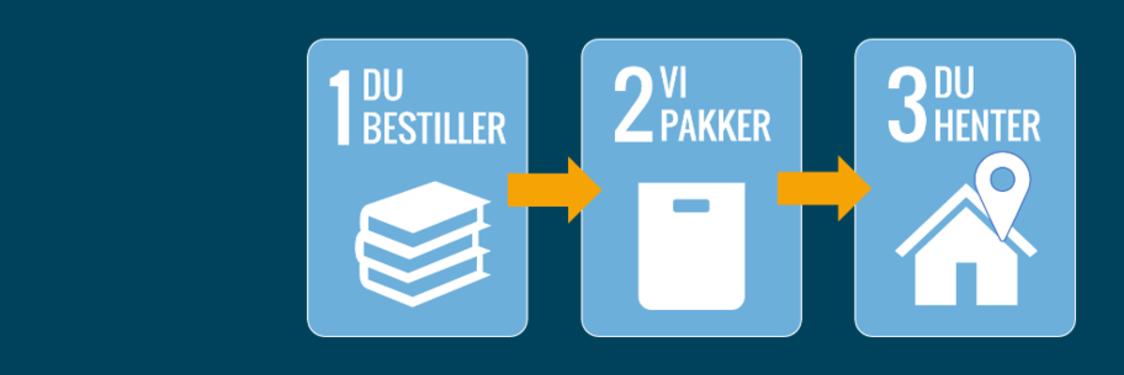 3 trin for bestilling af bogposer